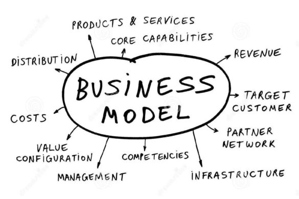 What is Business Model? - Definition, Franchising, and More