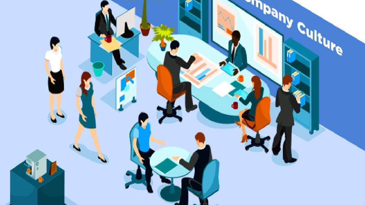 What is Company Culture? – Definition, Types, and More