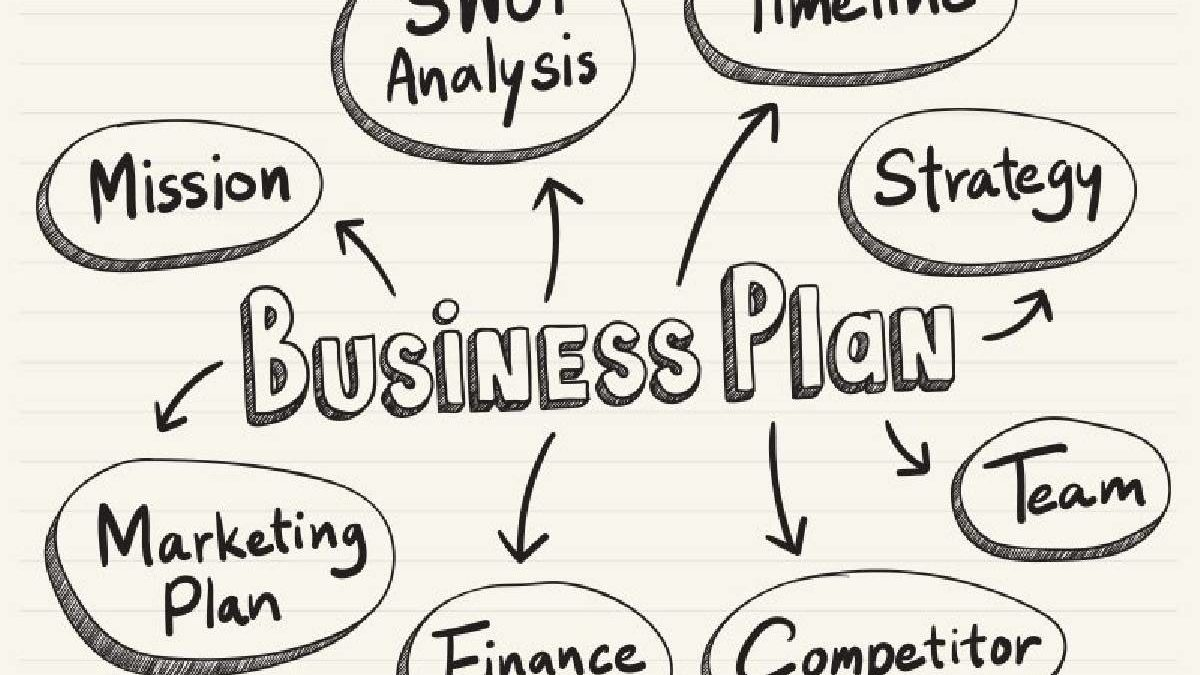 What is a Business Plan? – Definition, Structure, Benefits, and More