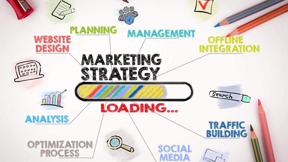 Successful Marketing Strategies to Adopt During and After Covid-19