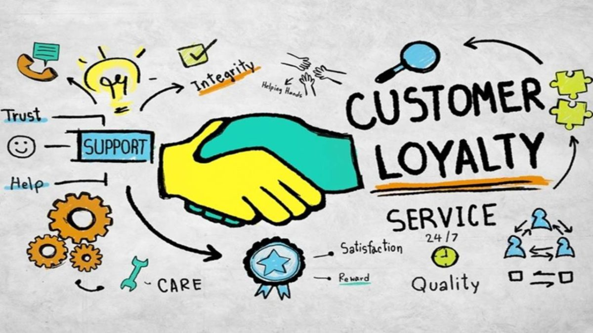 Customer Loyalty – Definition, Program, Benefits, Steps to grow Customer Loyalty