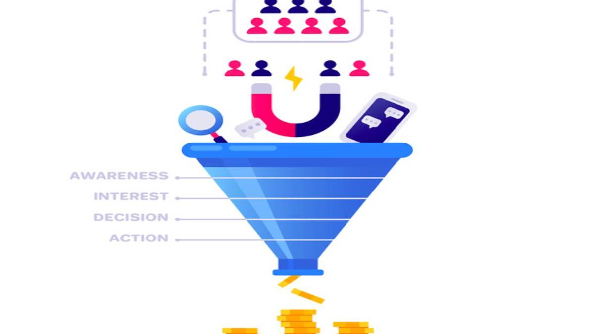 Tripwire Funnel for Sales – Characteristic, Types and More.