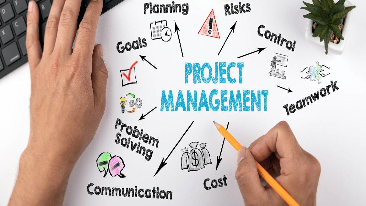 What is Project Management? – 5 Phases of Project Management and its Advantages