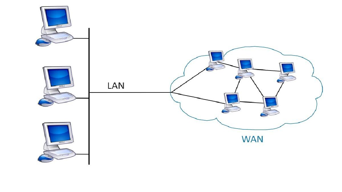 What is a wide area network? – Definition, Differences, User guide, and more