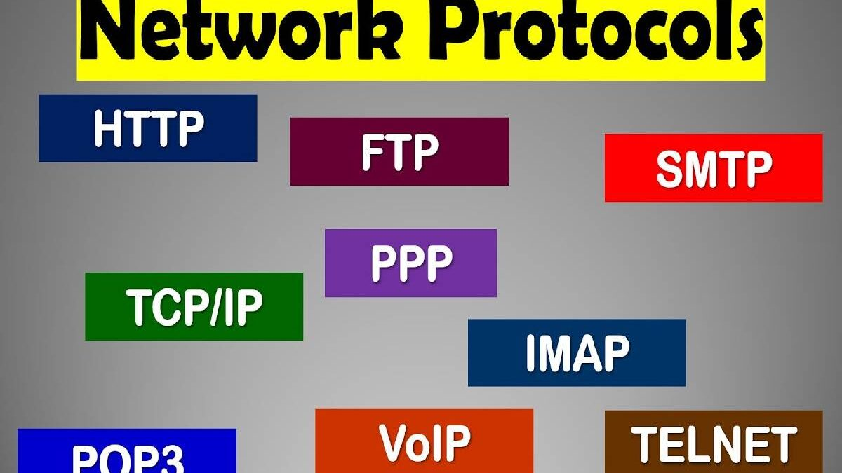 What are Network Protocols? – Definition, Characteristics, Types, and More